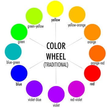 color wheel for makeup mineral eye shadow shades
