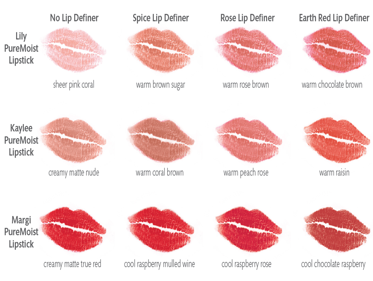 lip colors with different combinations of lip stick & lip liner