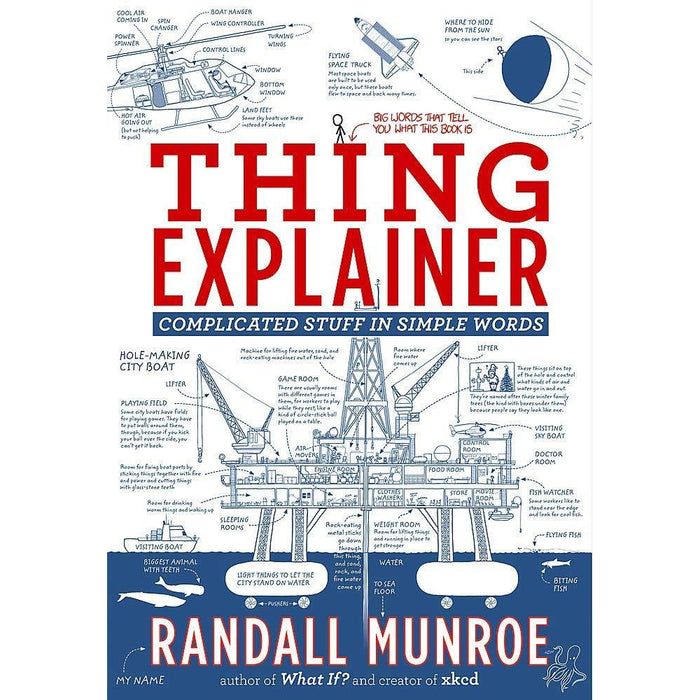 Randall Munroe Collection 3 Books Set (How To [Hardcover],What If?, Thing Explainer) - The Book Bundle
