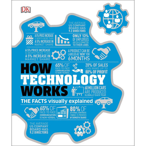 How Technology Works: The facts visually explained - The Book Bundle