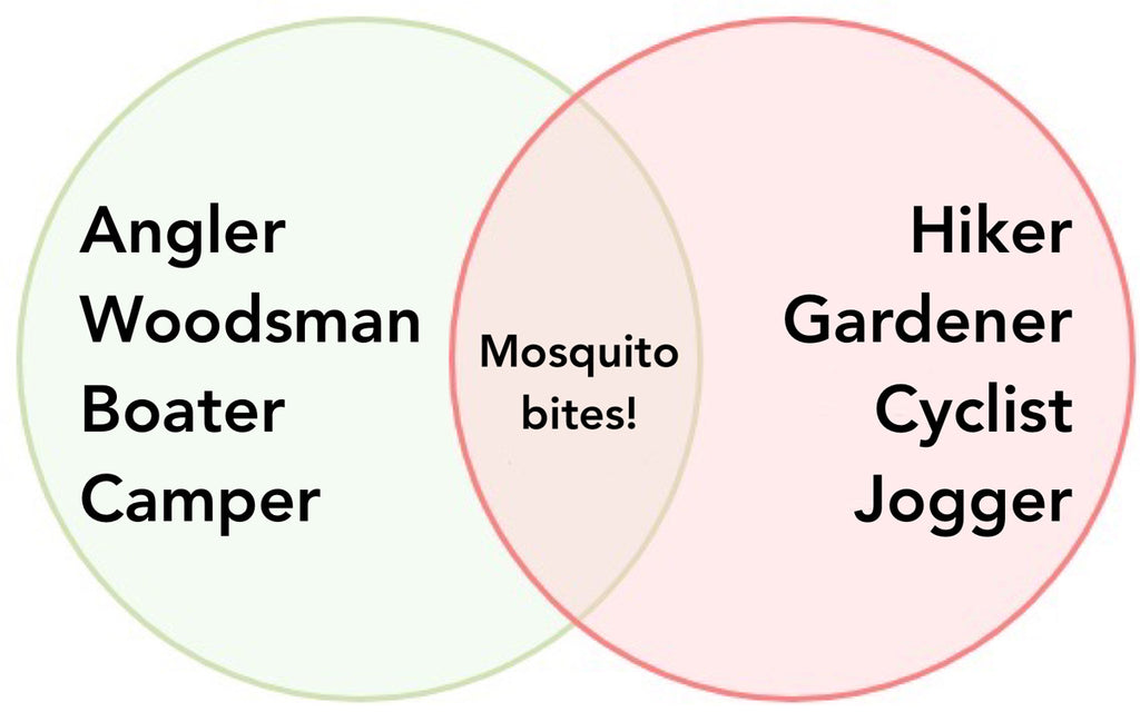 all outdoor lovers share one thing in common mosquitos diagram
