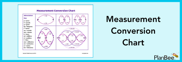 Free Converting Measures Chart by PlanBee