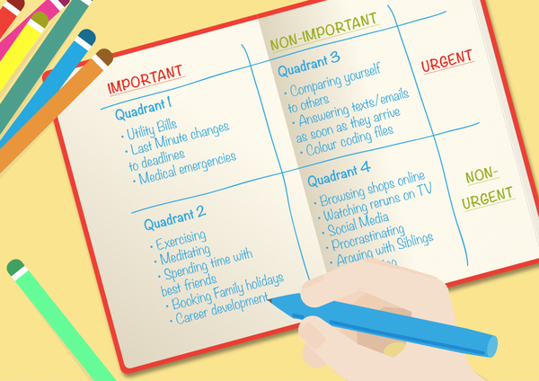 Prioritise All Your Tasks With Quadrants