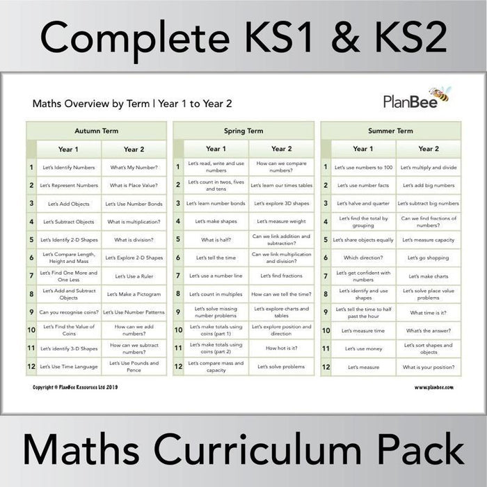 PlanBee Primary Maths Curriculum for KS1 & KS2 | Ready to Teach