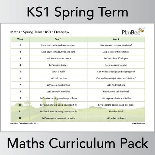 PlanBee KS1 Maths Long Term Curriculum Planning Pack for the Spring Term