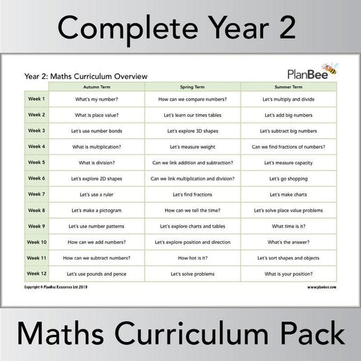PlanBee Maths Long Term Curriculum Pack for Year 2 | All-Year-Round Planning