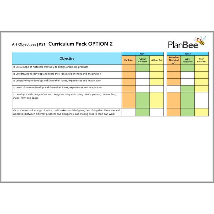 PlanBee Primary KS1 AND KS2 Art Curriculum (Option 2) | Long Term Planning