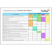 PlanBee KS1 Science Curriculum Pack | Long Term Planning