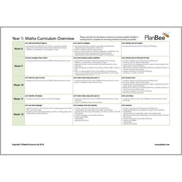 PlanBee Maths Long Term Curriculum Pack for Year 1 | All-Year-Round Planning