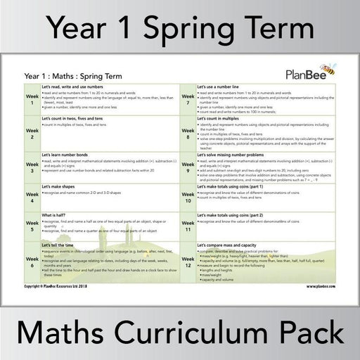 PlanBee Year 1 Maths Long Term Curriculum Planning Pack for the Spring Term