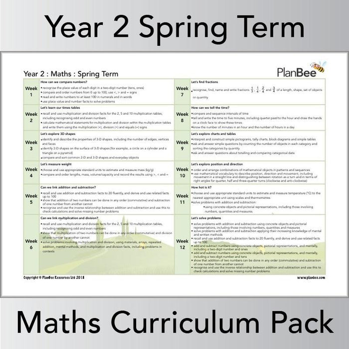 PlanBee Year 2 Maths Long Term Curriculum Planning Pack for the Spring Term
