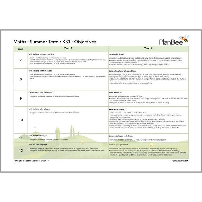 PlanBee KS1 Maths Long Term Curriculum Planning Pack for the Summer Term
