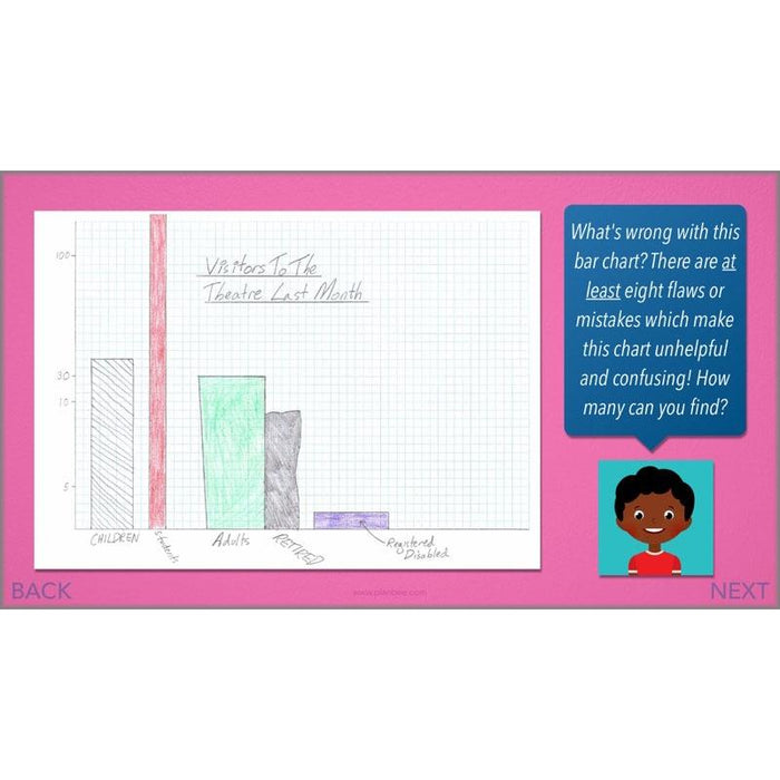 PlanBee Handling Data Year 4 Maths Lessons by PlanBee