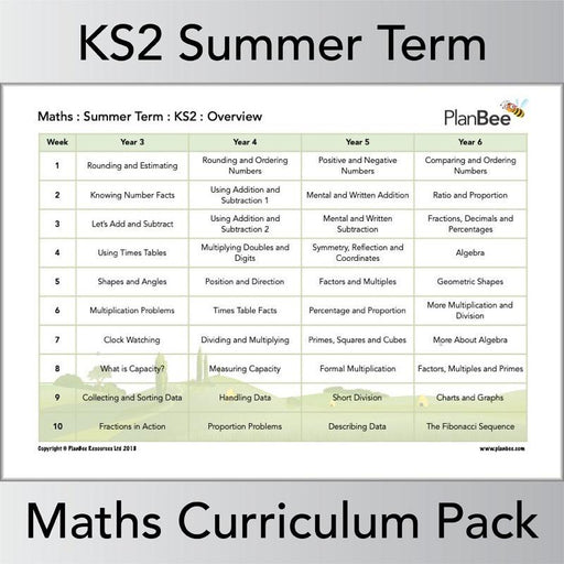 PlanBee KS2 Maths Long Term Curriculum Planning Pack for the Summer Term