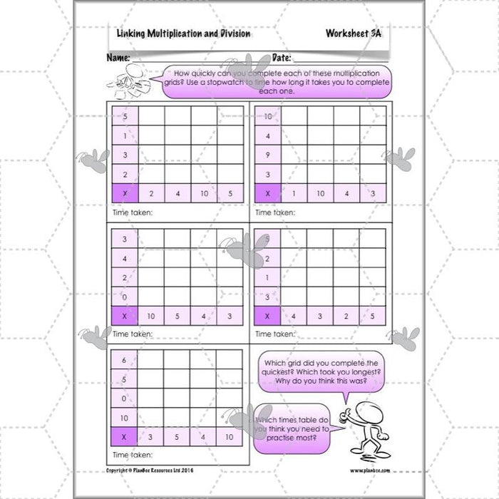 Linking Multiplication and Division