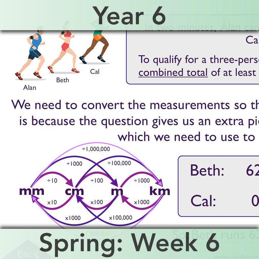 PlanBee Measures Year 6 Maths Lesson Planning and Resources