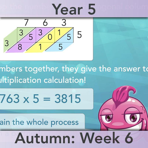 PlanBee Methods for Multiplying and Dividing - Year 5 Maths Planning - PlanBee