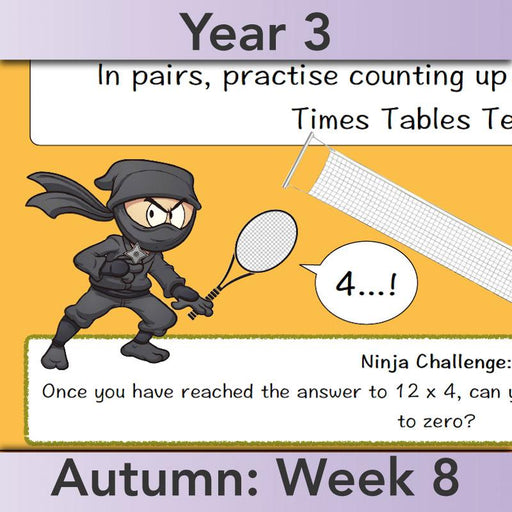 PlanBee Multiplication Facts: KS2 Maths Lessons and Resources for Year 3