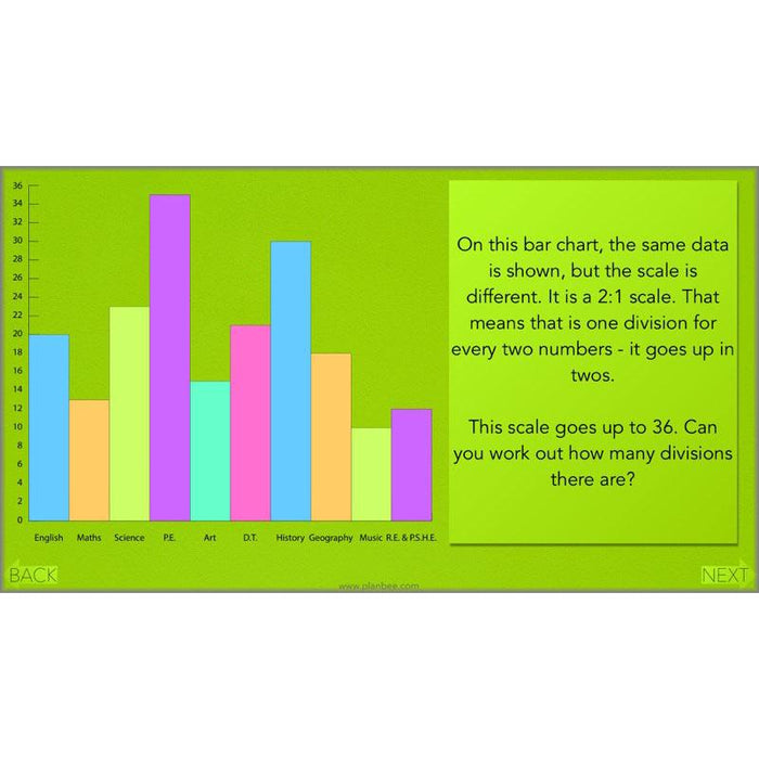 PlanBee Year 3 Statistics Organising Data PlanBee Maths Lesson