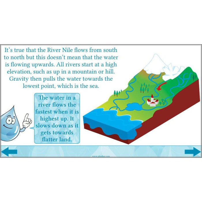 PlanBee The River Nile KS2 Geography | KS2 River Nile Lessons Year 3 & Year 4