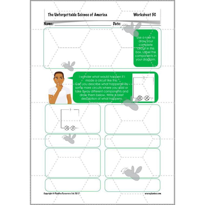 PlanBee The Unforgettable Science of America: KS2 Science Planning
