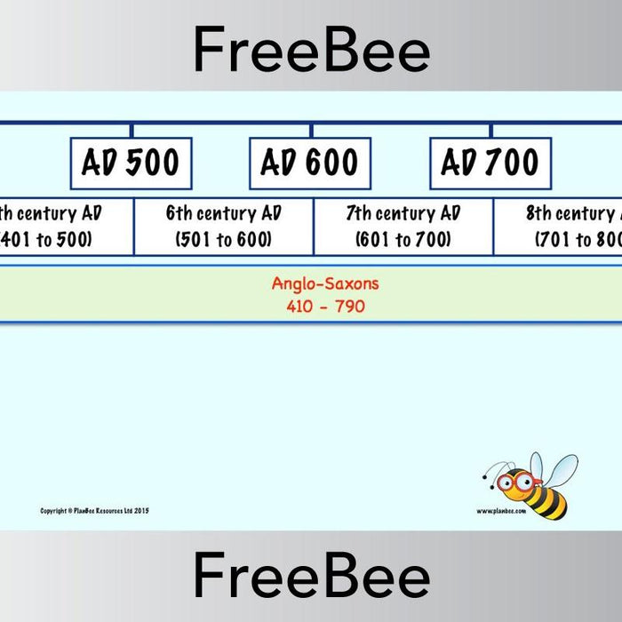 PlanBee Timeline Display: The Ages of Britain Timeline | PlanBee FreeBees