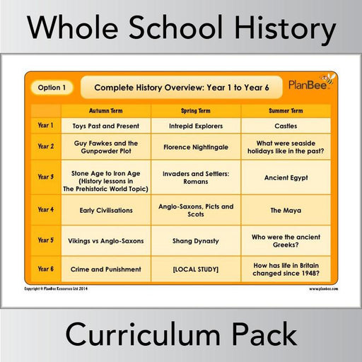 PlanBee Primary History Curriculum Pack (Option 1) | Long Term Planning