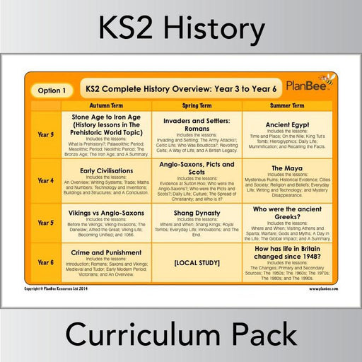 PlanBee KS2 History Curriculum Pack (Option 1) | Long Term Planning