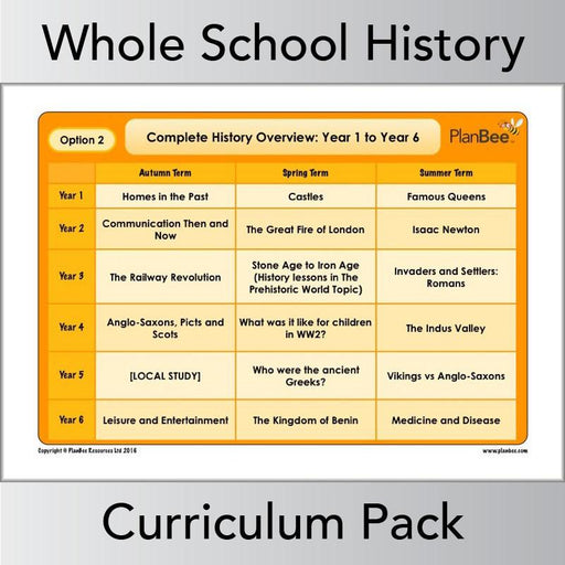 PlanBee Primary History Curriculum Pack (Option 2) | Long Term Planning