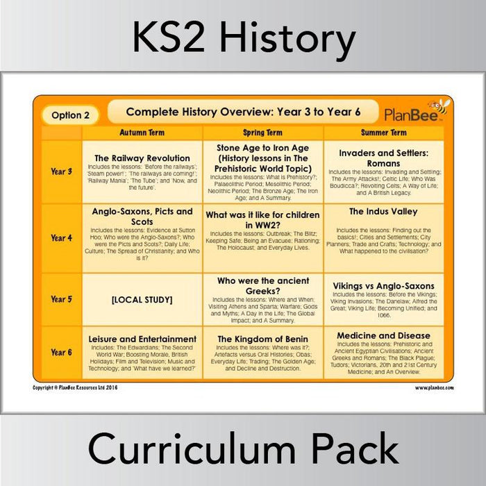 PlanBee KS2 History Curriculum Pack (Option 2) | Long Term Planning