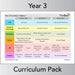 PlanBee Long Term Curriculum for Year 3 (Option 1) | All-Year-Round Planning