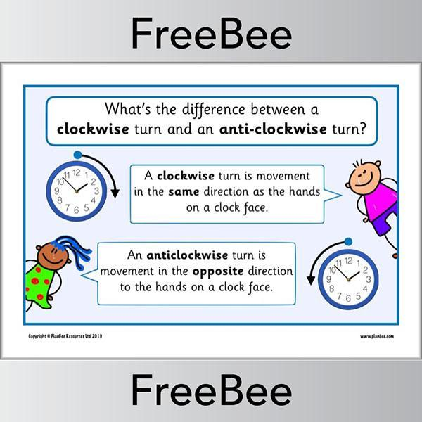 Clockwise and Anti-clockwise Poster