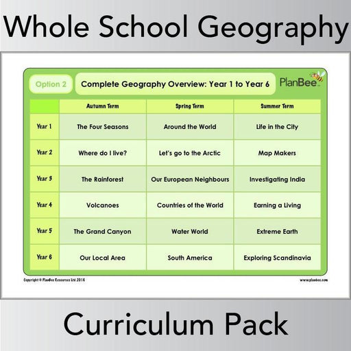 PlanBee Primary Geography Curriculum Pack (Option 2) | Long Term Planning