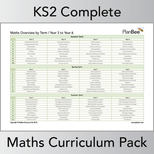 PlanBee Maths Long Term Curriculum Pack for KS2 | All-Year-Round Planning