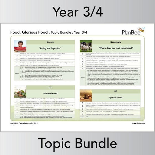 PlanBee KS2 Food Glorious Food Topic for Year 3 & Year 4 by PlanBee
