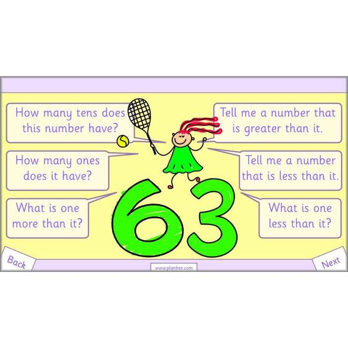 PlanBee How Can We Compare Numbers? Place Value & Number Year 2 Maths Plans