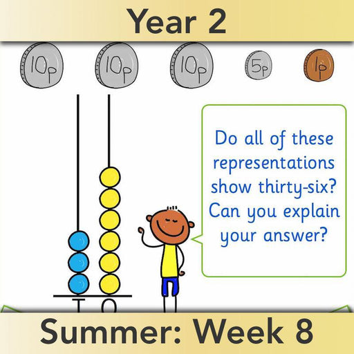 PlanBee Let's Solve Place Value Problems: Year 2 Maths scheme of work