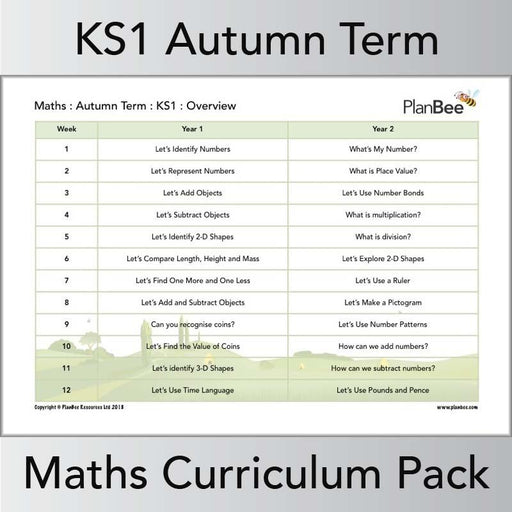 PlanBee KS1 Maths Long Term Curriculum Planning Pack for the Autumn Term