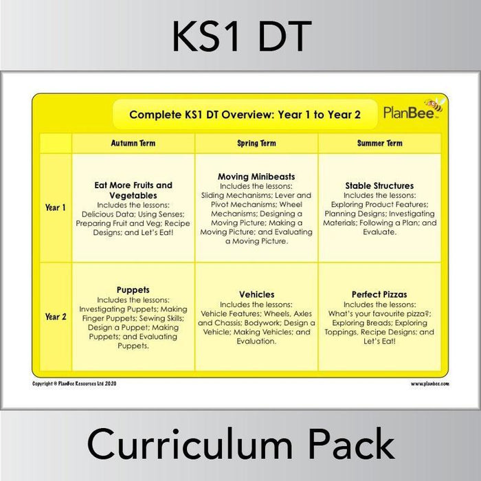 KS1 DT Curriculum Pack (Year 1 to Year 2)