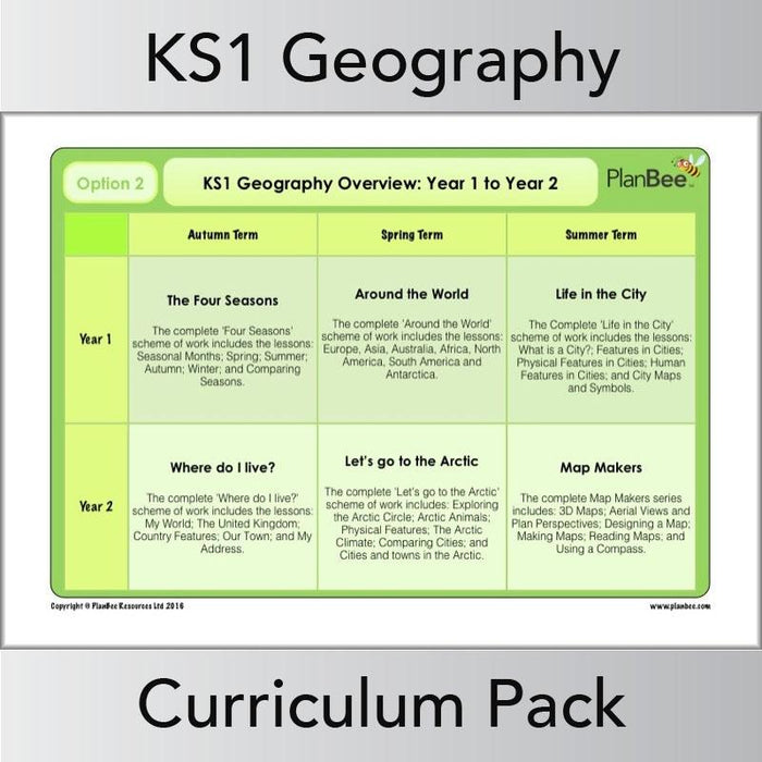 PlanBee KS1 Geography Curriculum Pack (Option 2) | Long Term Planning