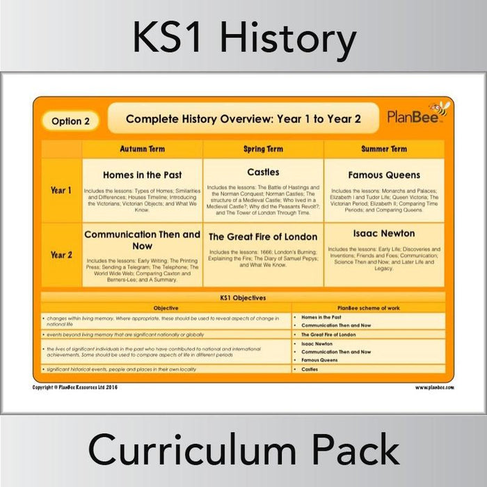 PlanBee KS1 History Curriculum Pack (Option 2) | Long Term Planning