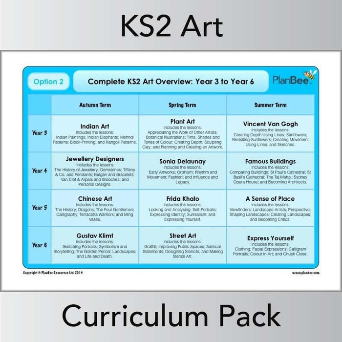 KS2 Art Curriculum Pack (Year 3 to Year 6) Option 2