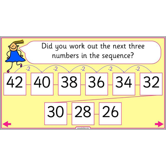 Let's count in multiples