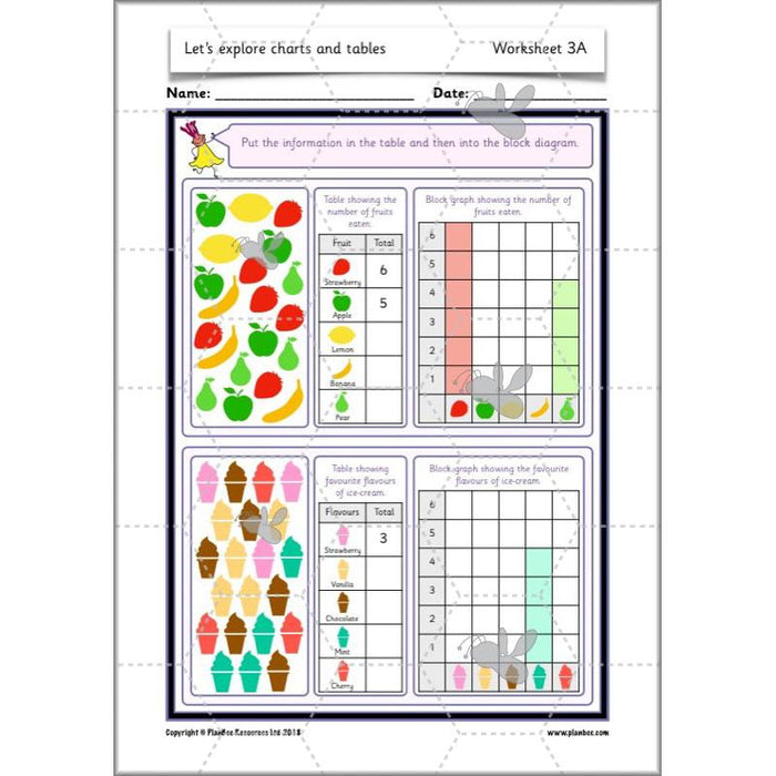 Let's explore charts and tables