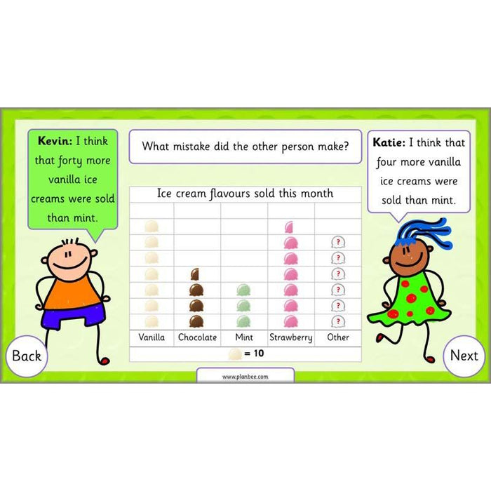 PlanBee Let's Make Charts | Year 2 Statistics Lessons by PlanBee
