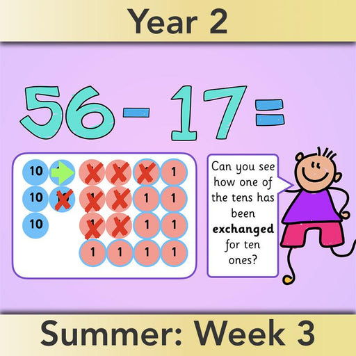 PlanBee Let's Subtract Big Numbers | Year 2 Maths Plans & Resources | PlanBee