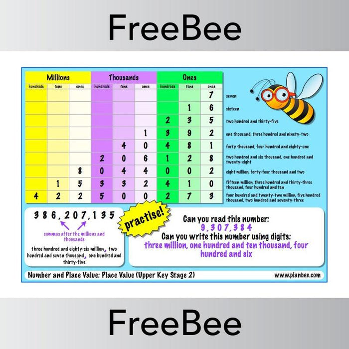 Maths Poster: Place Value