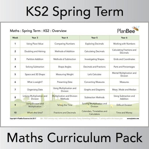 PlanBee KS2 Maths Long Term Curriculum Planning Pack for the Spring Term