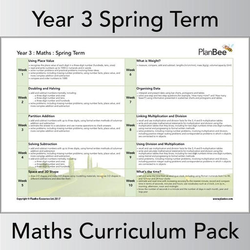 PlanBee Year 3 Maths Long Term Curriculum Planning Pack for the Spring Term