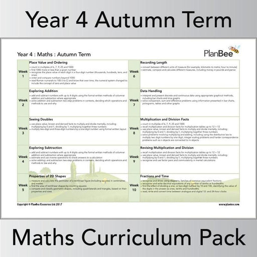 PlanBee Year 4 Maths Curriculum Pack for the Autumn Term | Long Term Planning